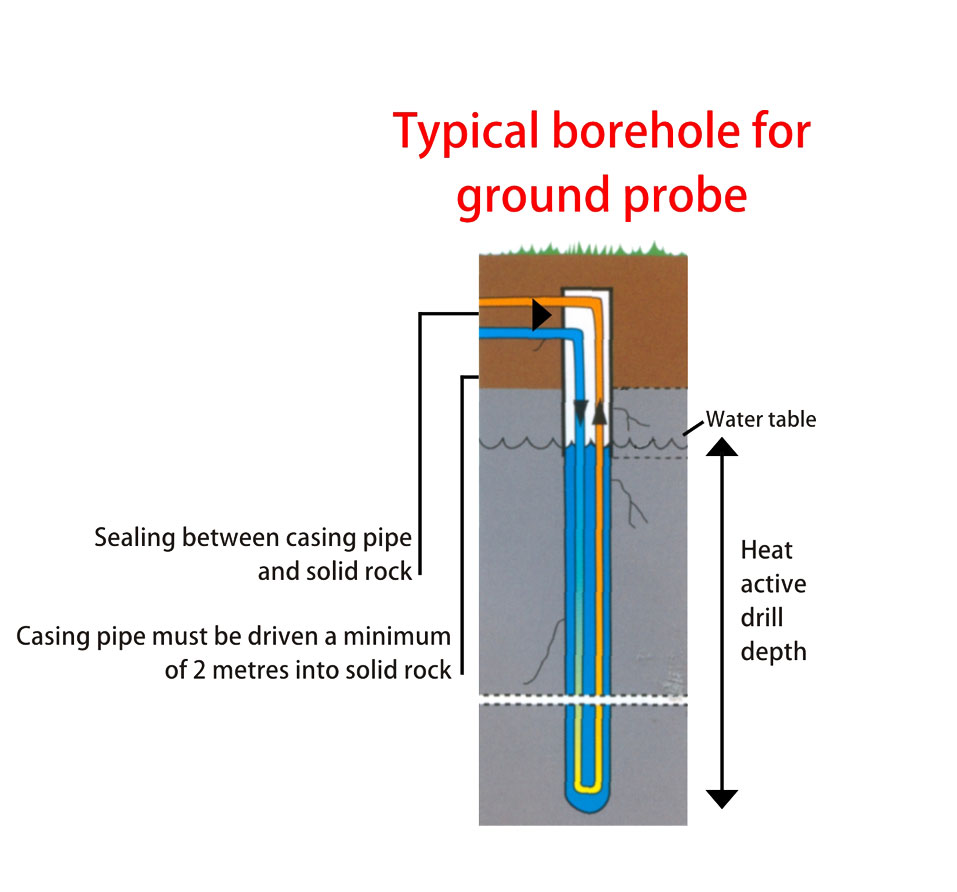 Geothermal Energy: bore_hole_lg